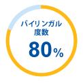 バイリンガル度数80%